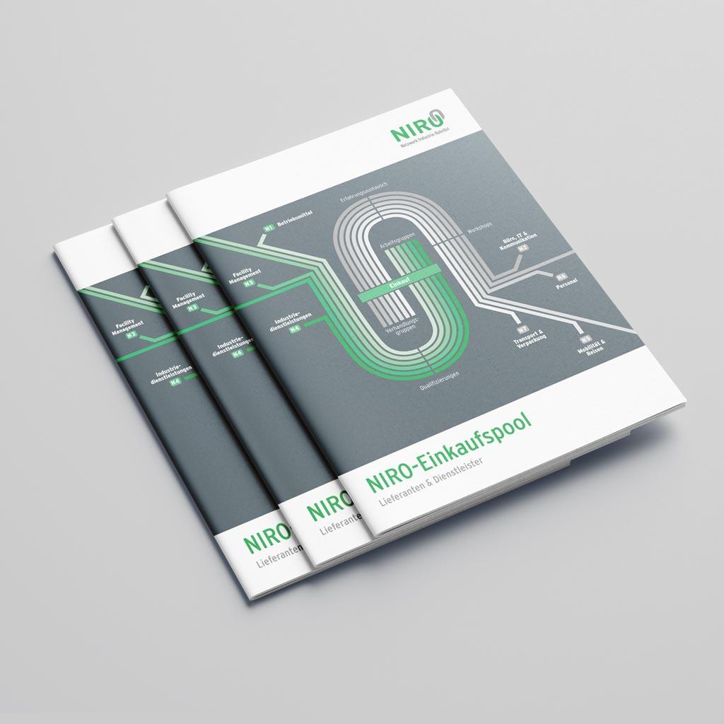 Referenz Erstellung Broschüre NIRO, Unna